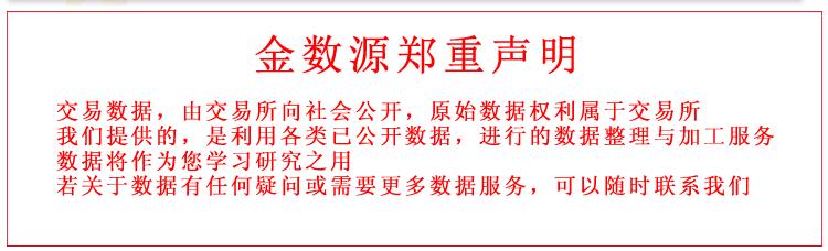 湖南企划平台股票期货期权tick分笔逐笔level2数据_金数源