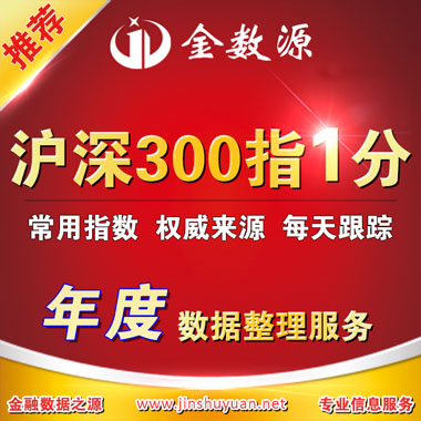 沪深300指数K线股票历史1分钟数据